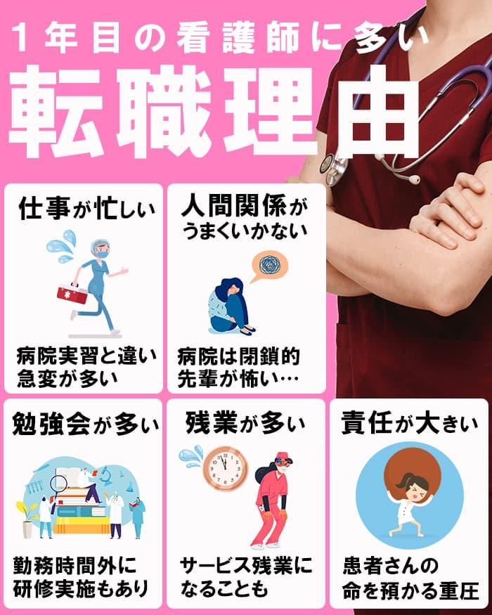 1年目の看護師に多い5つの転職理由とは