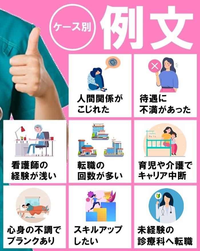 【転職ケース別】看護師転職での志望動機の例文
