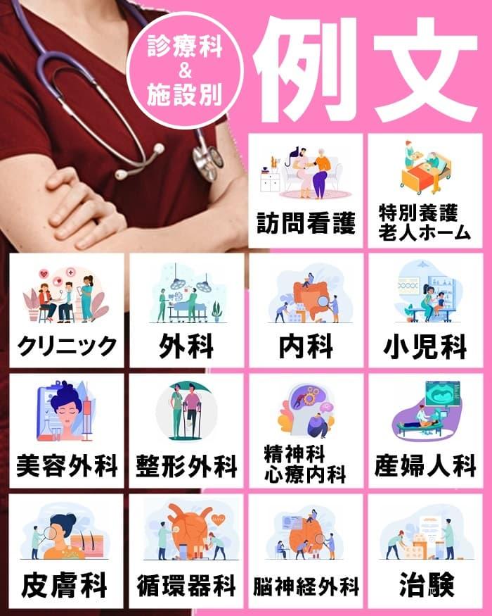 【診療科・転職先別】看護師転職での志望動機の例文