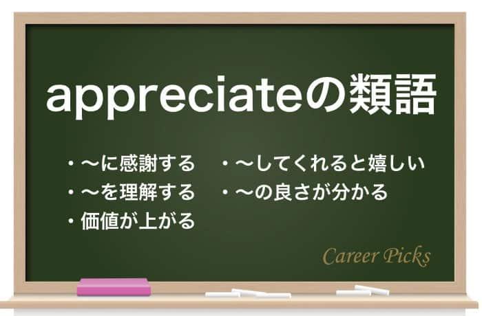 appreciateの類語