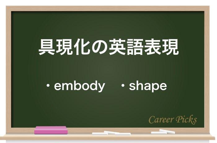 具現化の英語表現