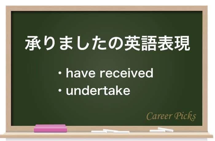 承りましたの英語表現