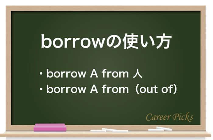 borrowの使い方