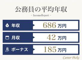 公務員の平均年収