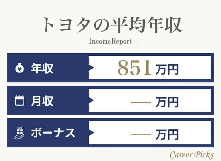 トヨタの平均年収