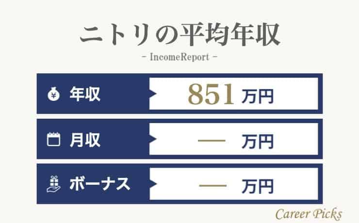ニトリの平均年収