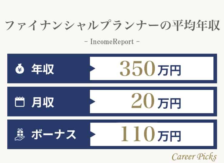 ファイナンシャルプランナーの平均年収