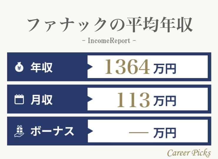 ファナックの平均年収