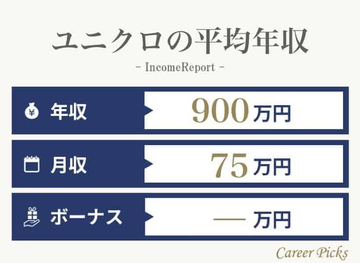 ユニクロの平均年収