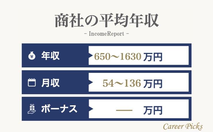 商社の平均年収