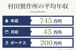 村田製作所の平均年収