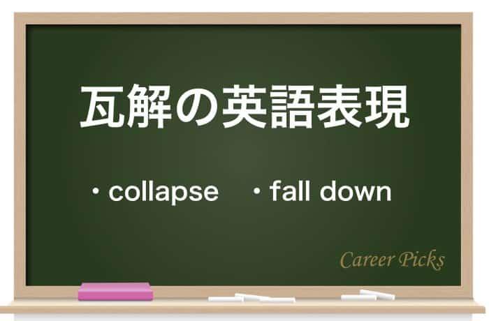 瓦解の英語表現