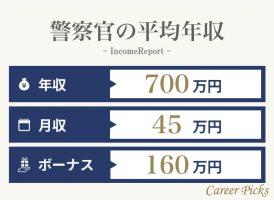 警察官の平均年収