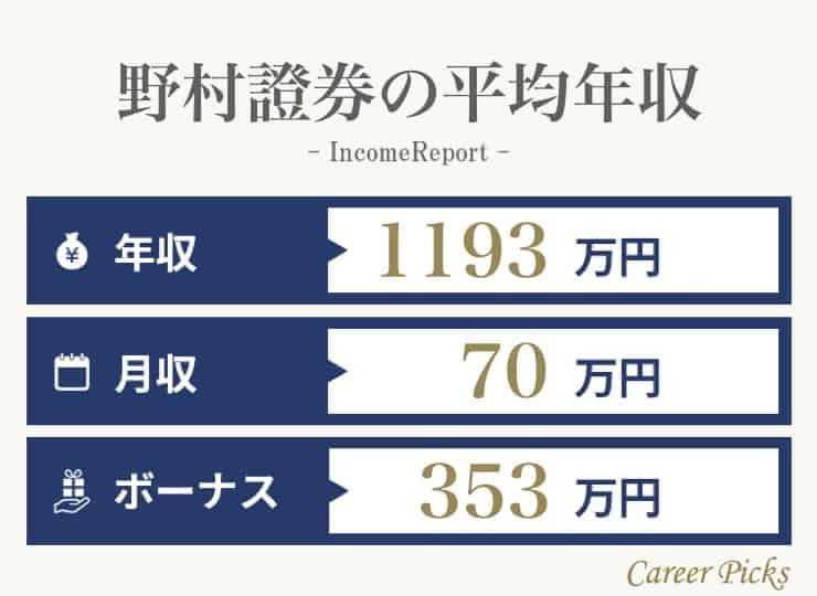 野村證券の平均年収
