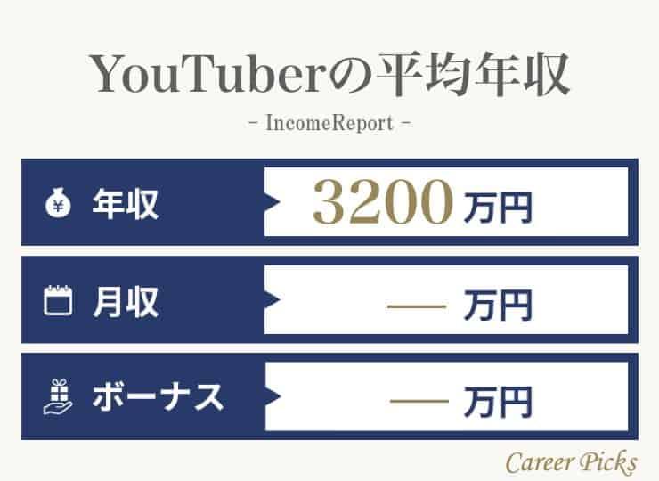 YouTuberの平均年収