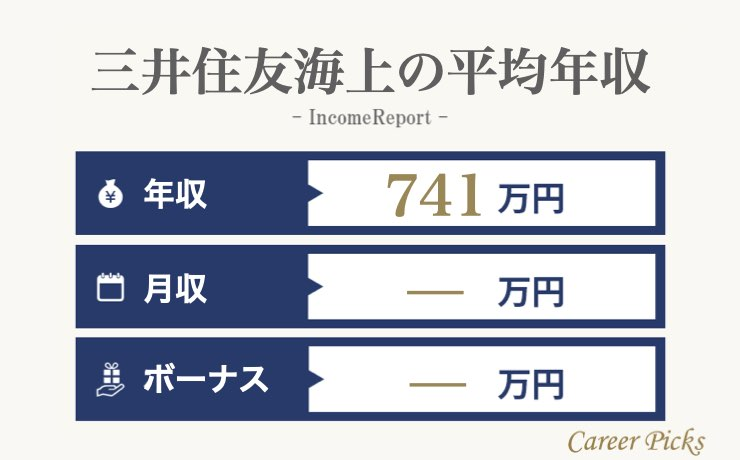 三井住友海上の平均年収