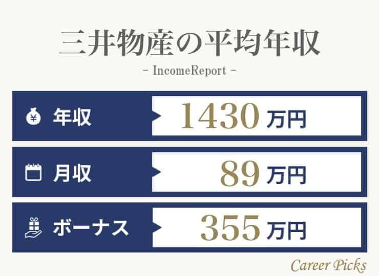 三井 物産 年収 三井物産の「年収・給与制度」 OpenWork(旧:Vorkers)