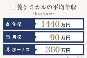 三菱ケミカルの年収