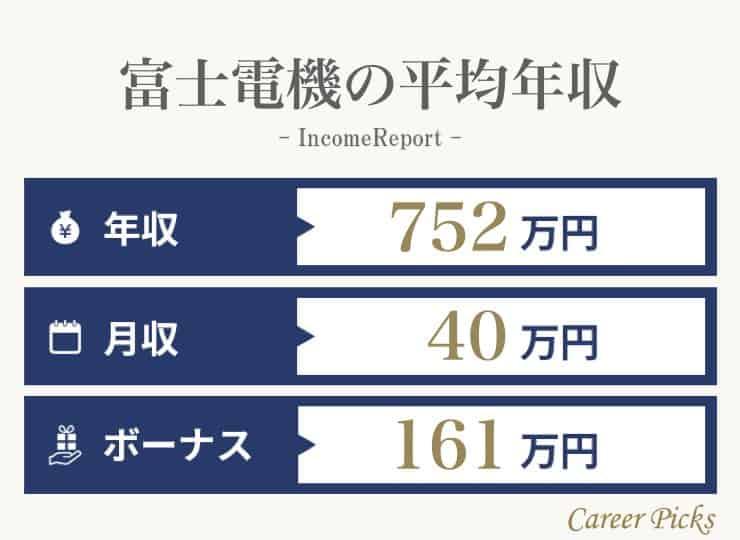 富士電機の年収