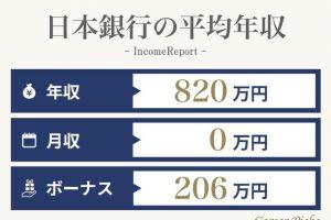 日本銀行の年収