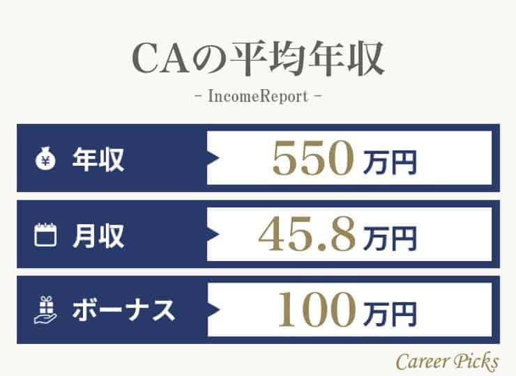 CA(キャビンアテンダント)の平均年収