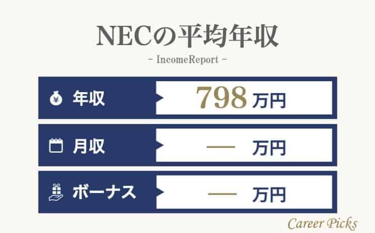 NECの平均年収