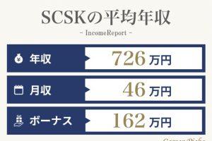 SCSKの年収