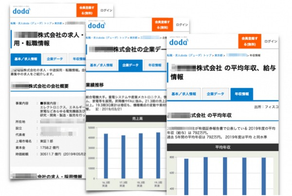 dodaは企業情報を確認できる