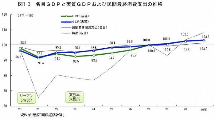 農林水産省 食品製造業をめぐる市場経済動向