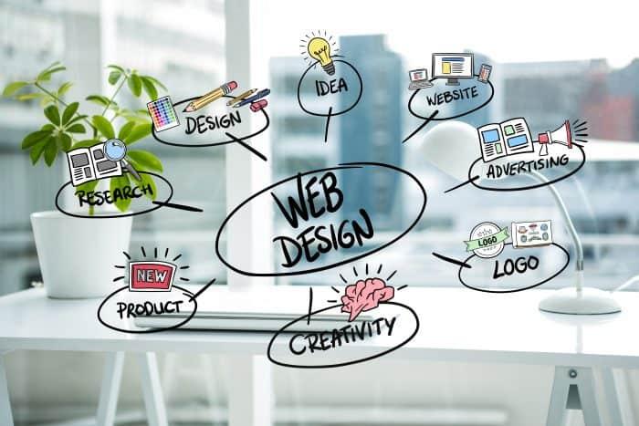 人気のWebデザイナーになる方法のイメージ