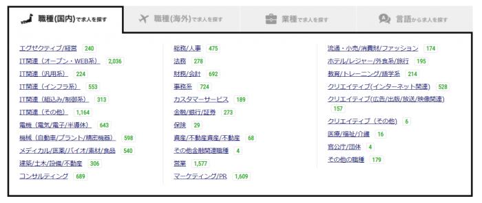 daijob.com 国内の求人