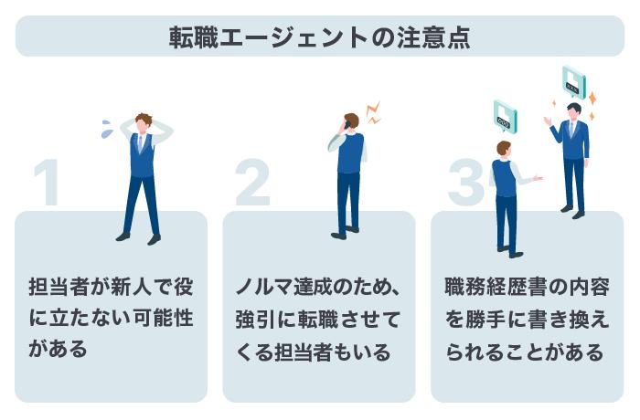 3つの注意点