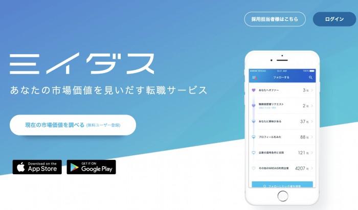 ミイダスアプリ