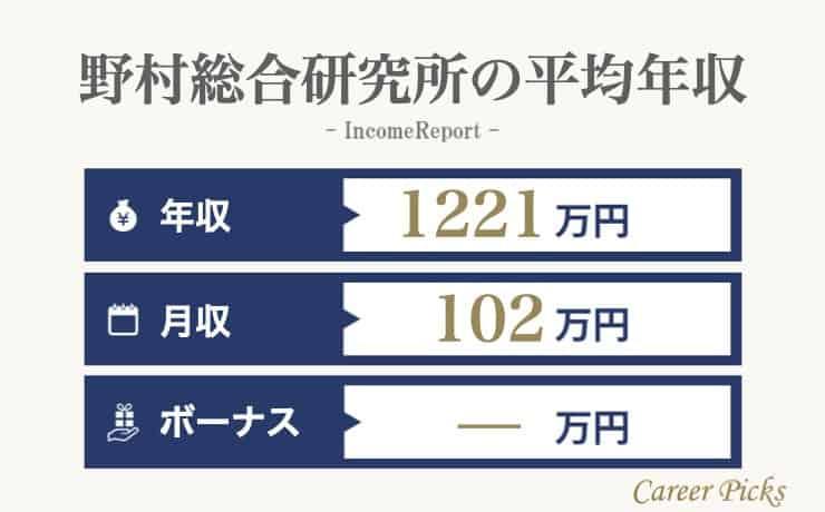 野村総合研究所の平均年収