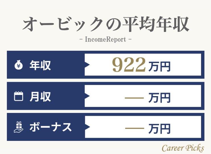 オービックの平均年収
