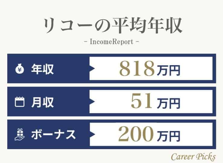 リコーの平均年収
