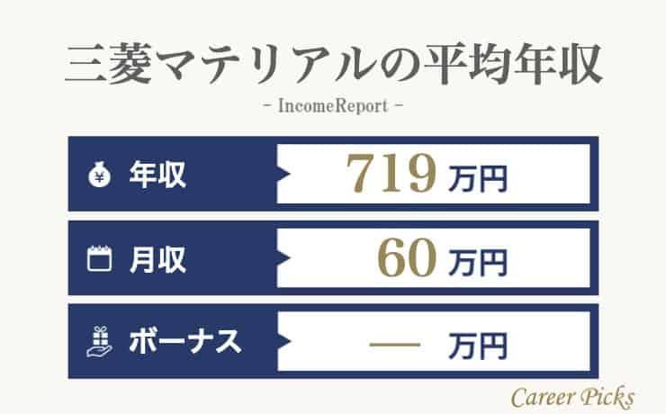 三菱マテリアルの平均年収