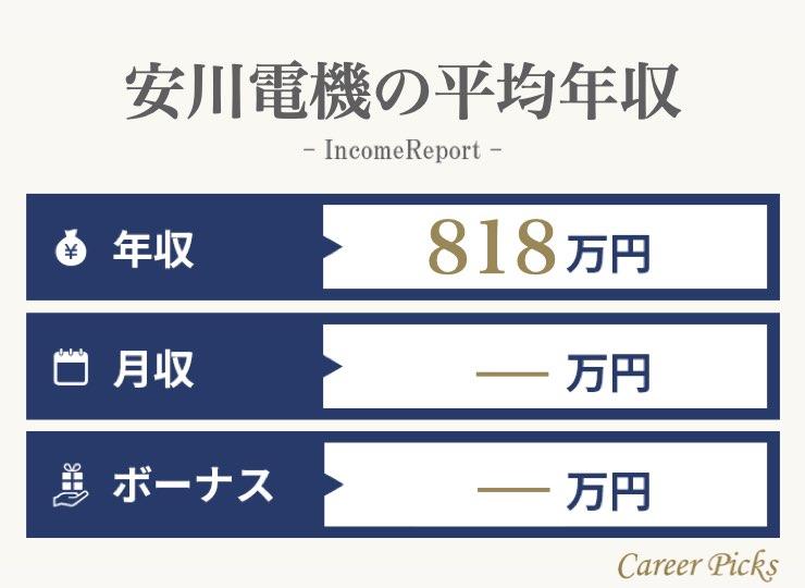 安川電機の平均年収