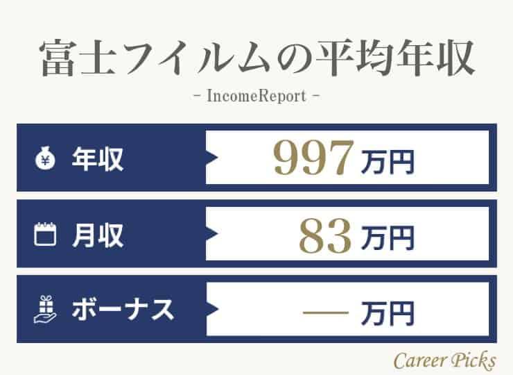 富士フイルムの平均年収