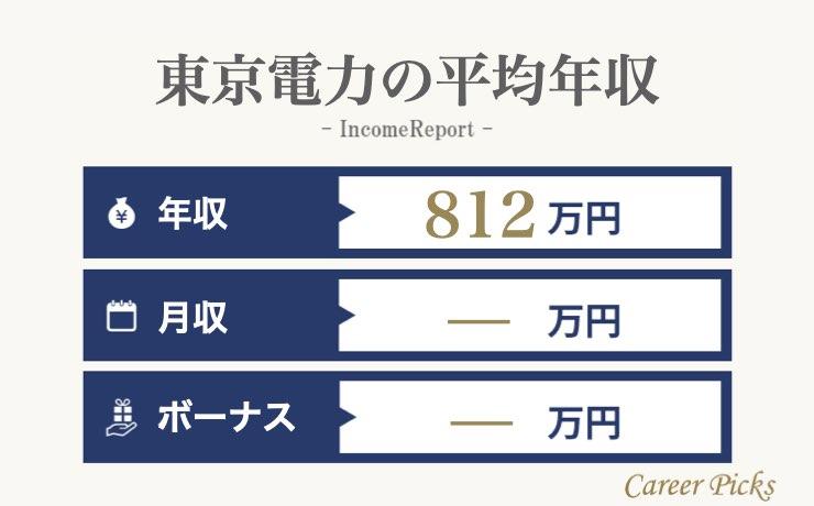 東京電力の平均年収