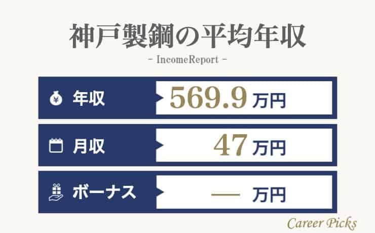 神戸製鋼の平均年収