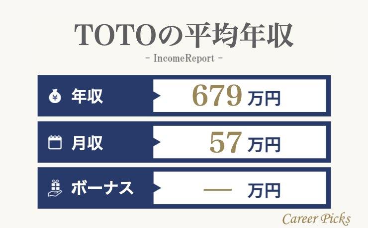 TOTOの平均年収
