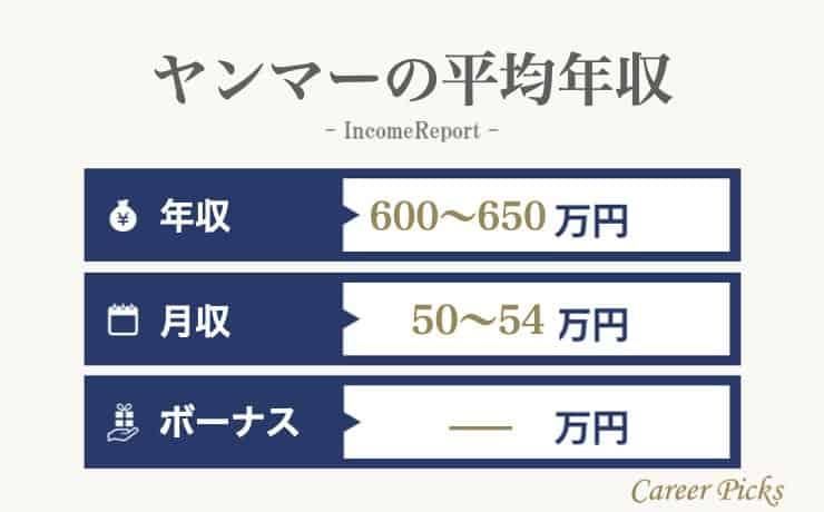 ヤンマーの平均年収