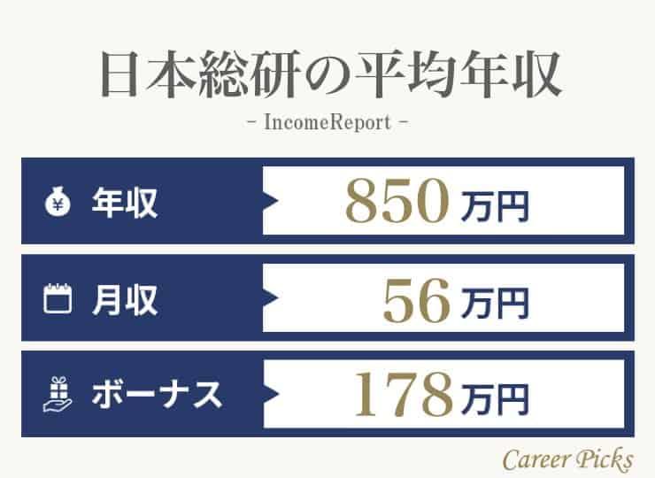 日本総研の平均年収