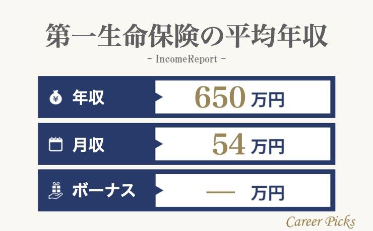 第一生命保険の平均年収