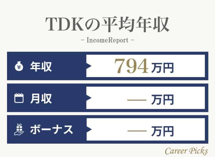 TDKの平均年収