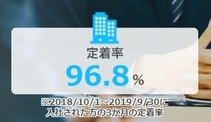 マイナビジョブ20's 評判