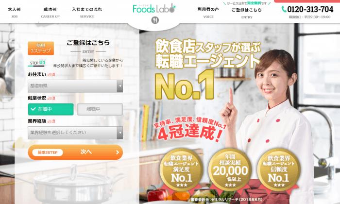 foods labo画像