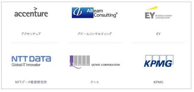 アクシスコンサルティング コンサルティングファーム紹介企業例
