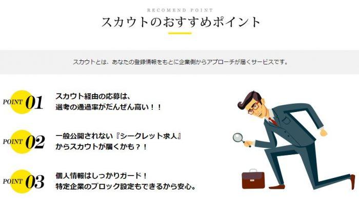 キャリア転職サイトtypeのスカウト機能について